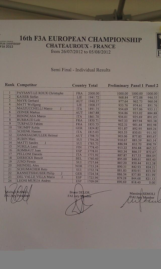 Ranking Semifinale